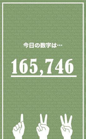 今日の数字